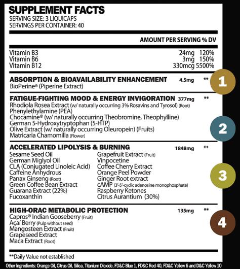 gat-jetfuel-pyro-ingredients