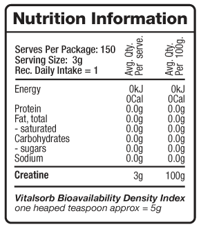 pure-creatine-ingredients