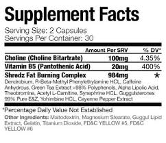 shredz-fat-burner-ingredients