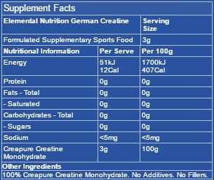 elemental-german-creatine-ingredients