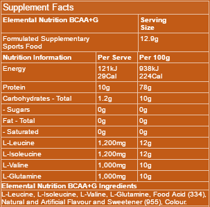 elemental-bcaag-ingredients