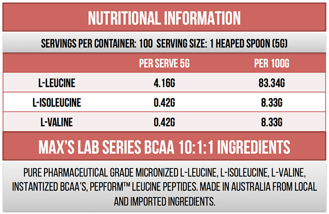 Max's BCAA 10-1-1 Ingredients