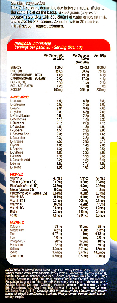 Max's Super Whey Protein Powder Ingredients