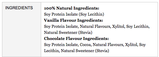Natural Soys Ingredient