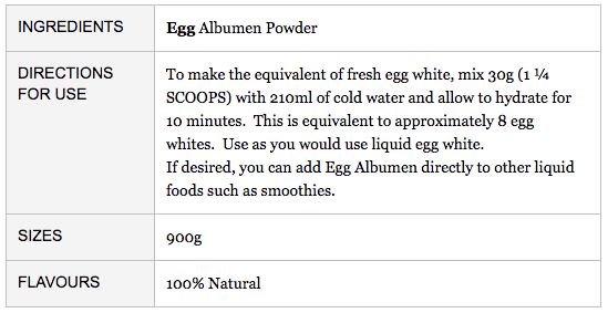 International Protein Egg Albumin Ingredients