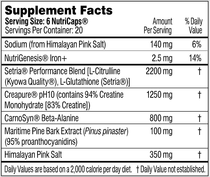 Supplement facts of Performance Lab SPORT Pre
